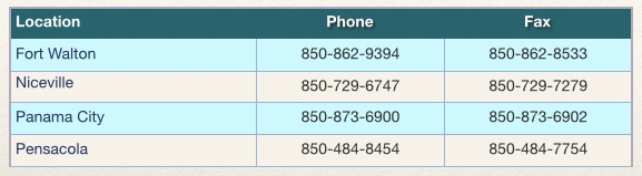 Phone & fax numbers